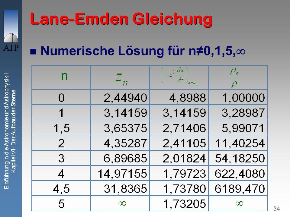 Lane-Emden Gleichung Numerische Lösung für n≠0,1,5, n  