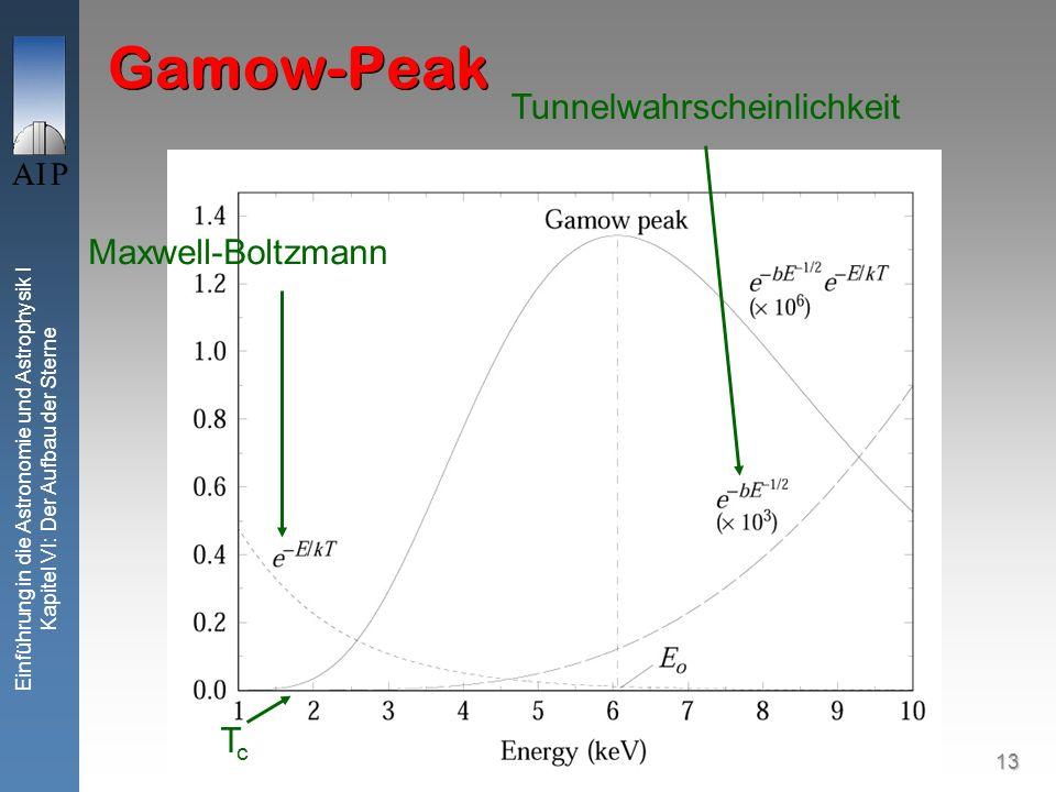 Gamow-Peak Tunnelwahrscheinlichkeit Maxwell-Boltzmann Tc