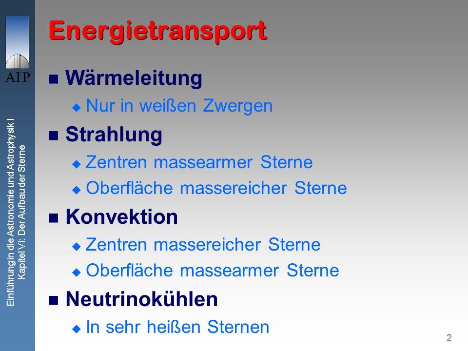 Energietransport Wärmeleitung Strahlung Konvektion Neutrinokühlen