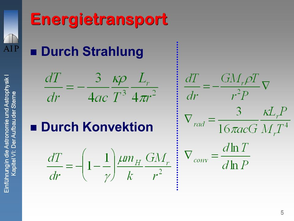 Energietransport Durch Strahlung Durch Konvektion