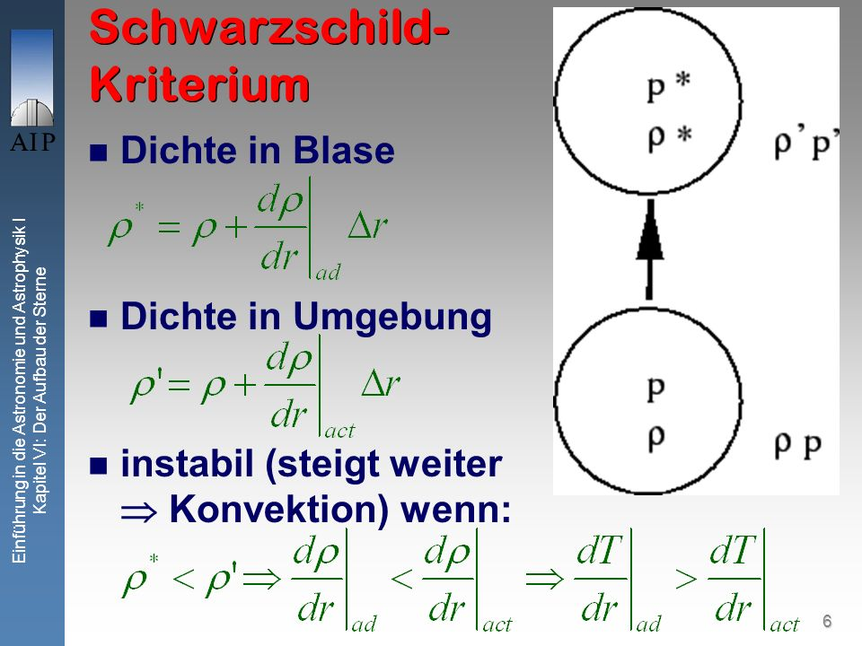 Schwarzschild- Kriterium