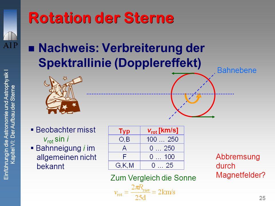 Rotation der Sterne Nachweis: Verbreiterung der Spektrallinie (Dopplereffekt) Bahnebene. Beobachter misst vrot sin i.