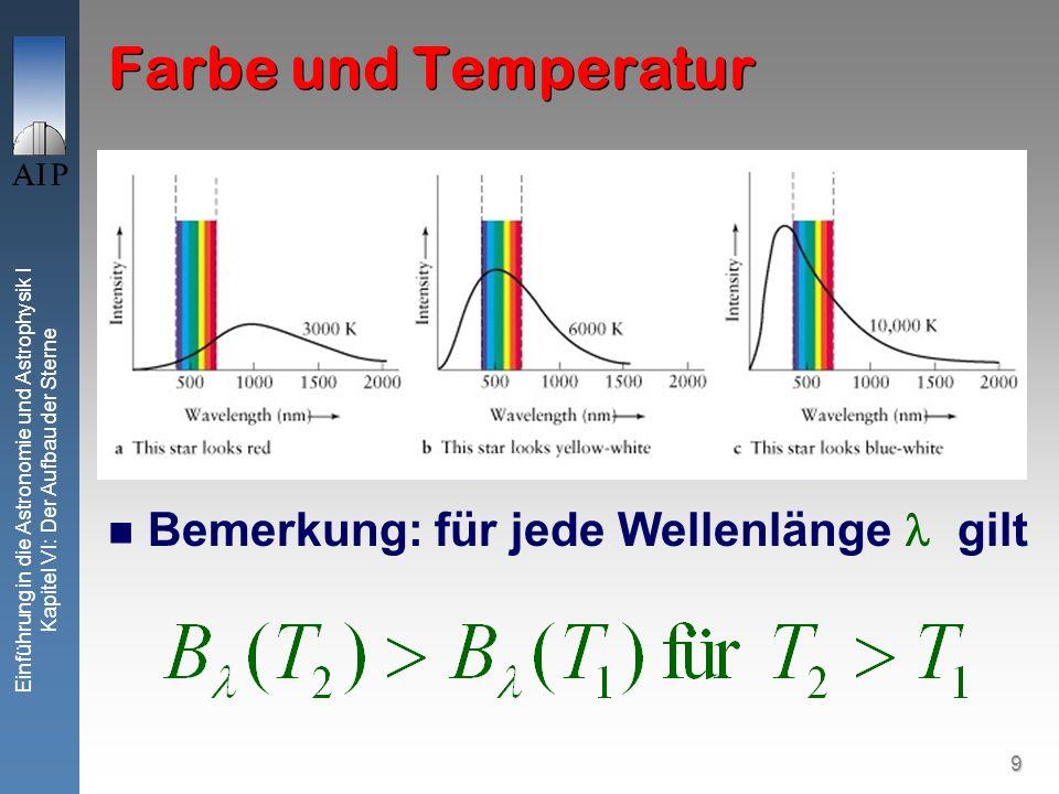 Farbe und Temperatur Bemerkung: für jede Wellenlänge  gilt