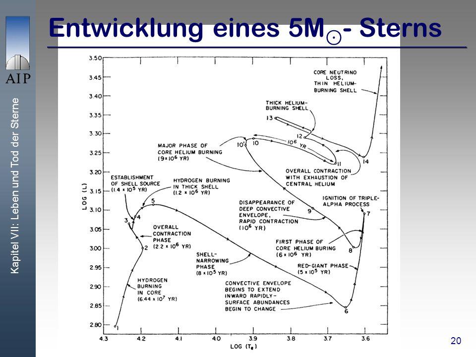 Entwicklung eines 5M⊙- Sterns