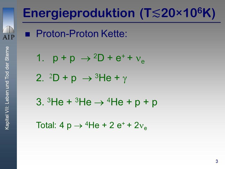 Energieproduktion (T≲20×106K)