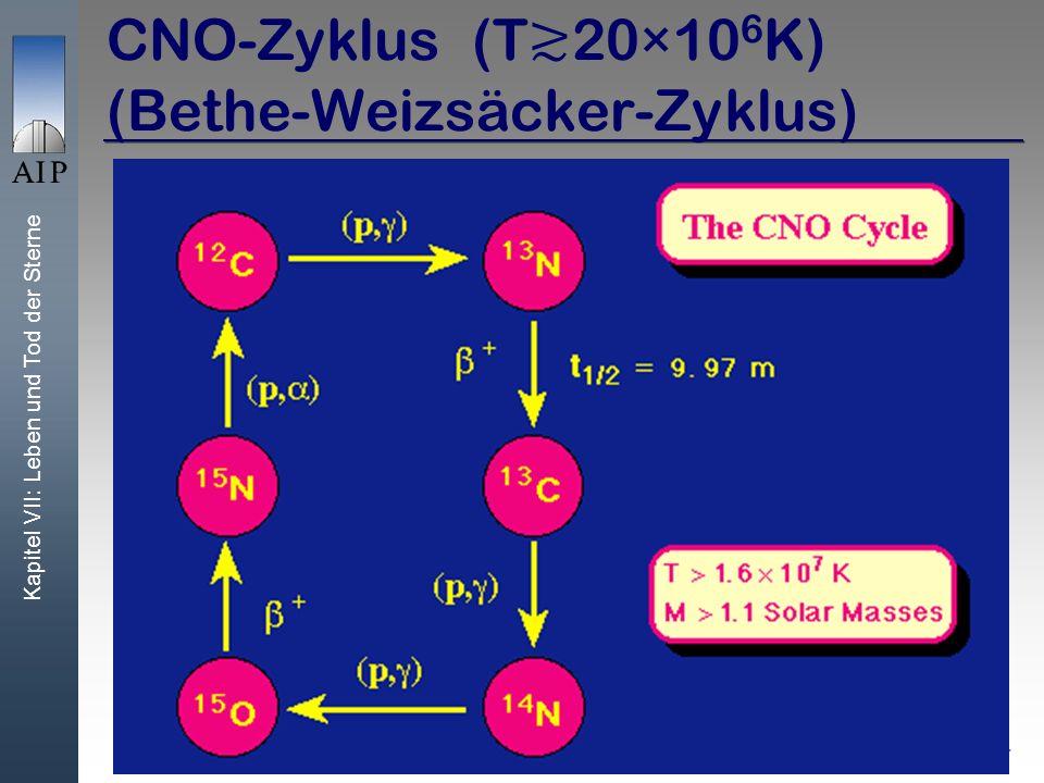 CNO-Zyklus (T≳20×106K) (Bethe-Weizsäcker-Zyklus)
