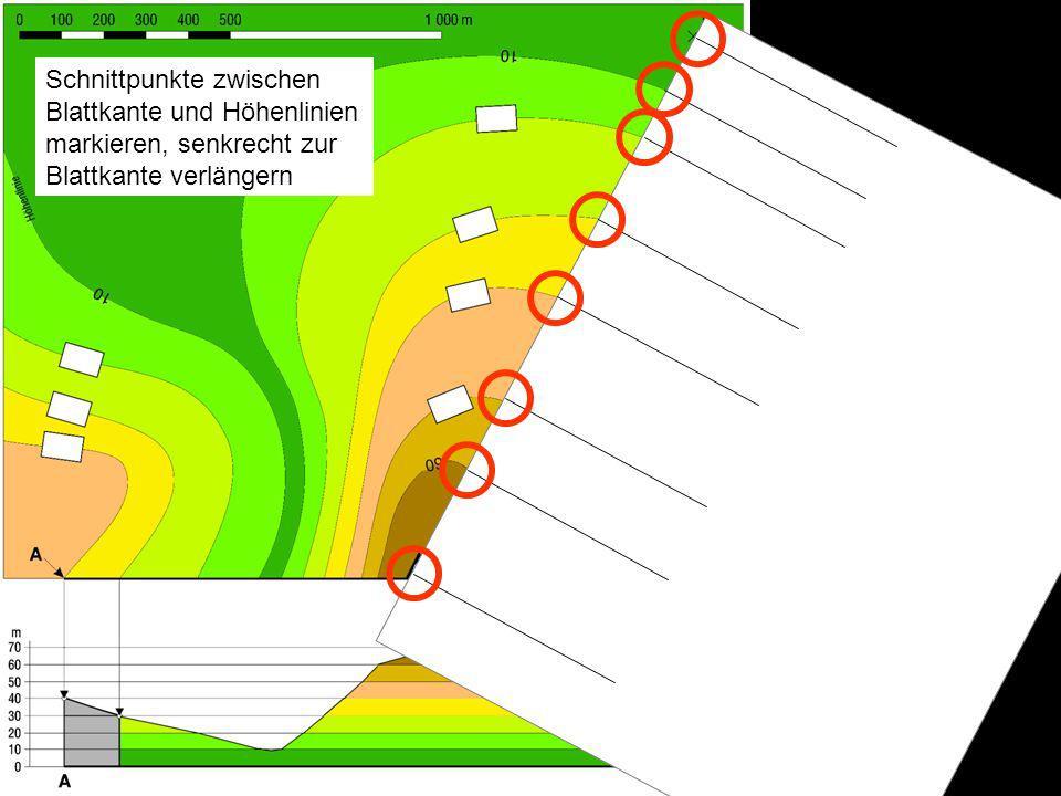 Schnittpunkte zwischen Blattkante und Höhenlinien markieren, senkrecht zur Blattkante verlängern