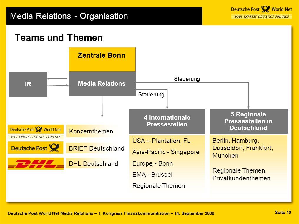 Teams und Themen Media Relations - Organisation Zentrale Bonn IR