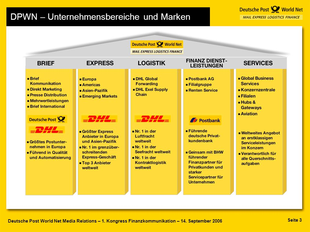 deutsche post About deutsche post deutsche post is the company responsible for postal service in germany deutsche post delivers mail and parcel in germany and the world it is an expert provider of dialogue marketing and press distribution services as well as corporate communications solutions.
