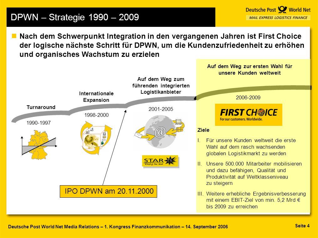 31.03.2017 DPWN – Strategie 1990 – 2009.