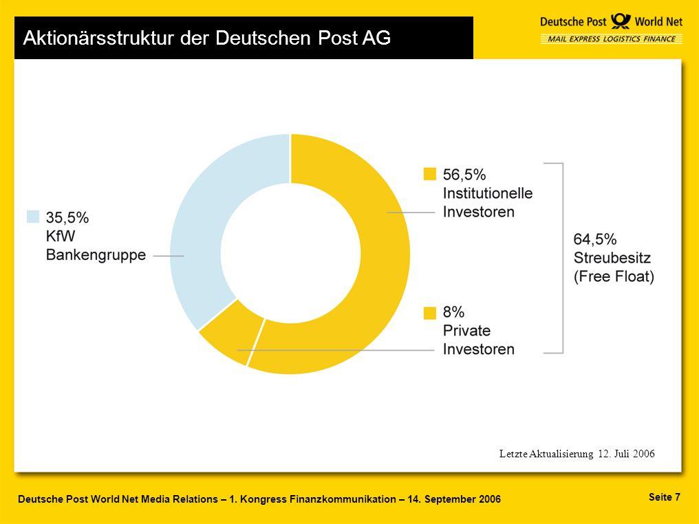 Aktionärsstruktur der Deutschen Post AG
