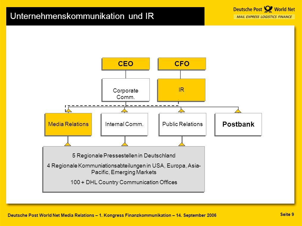 Unternehmenskommunikation und IR