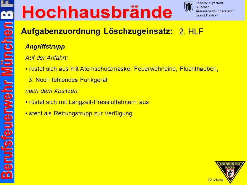 Aufgabenzuordnung Löschzugeinsatz: 2. HLF