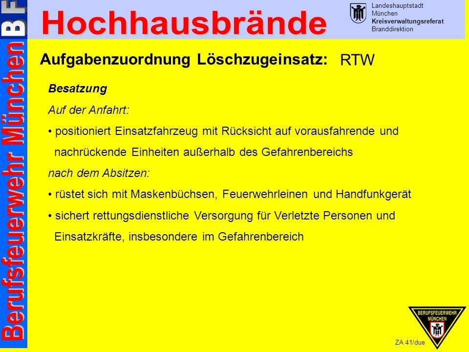Aufgabenzuordnung Löschzugeinsatz: RTW