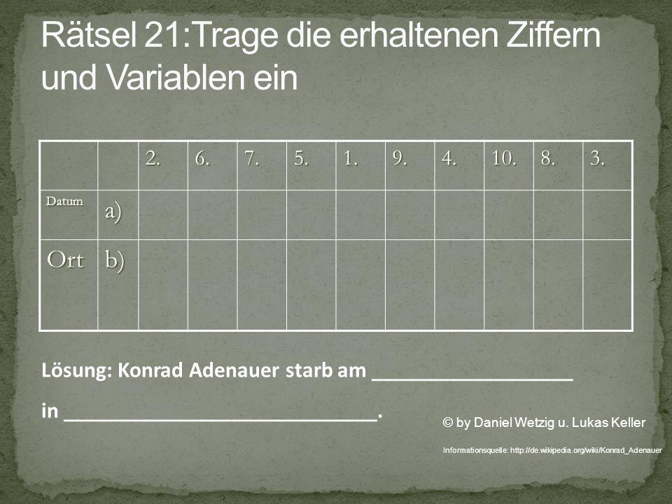 Rätsel 21:Trage die erhaltenen Ziffern und Variablen ein