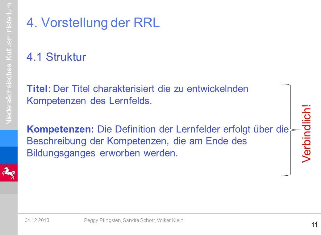 4. Vorstellung der RRL 4.1 Struktur Verbindlich!