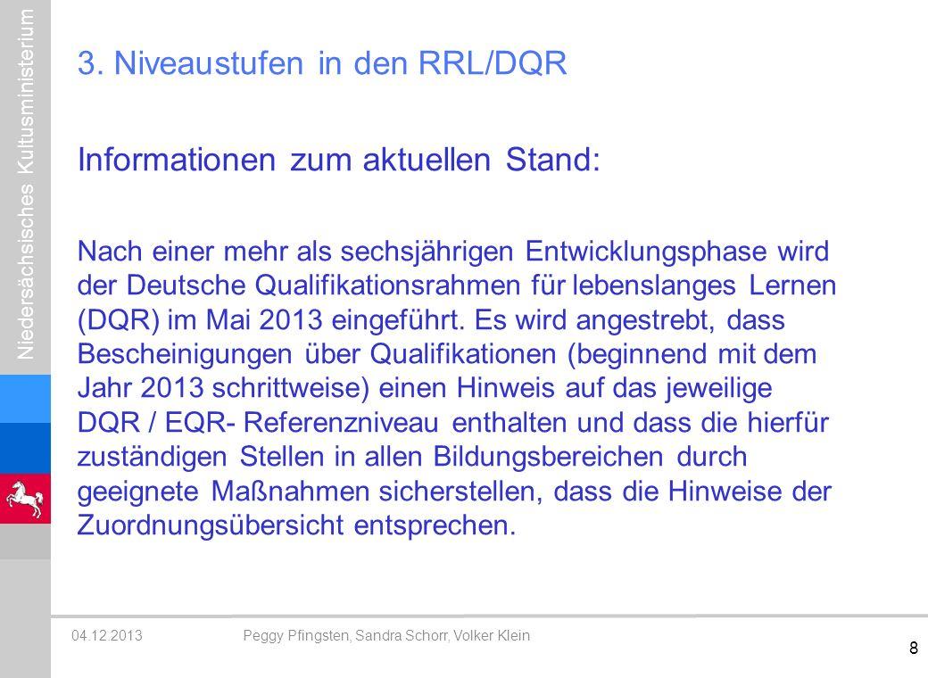 3. Niveaustufen in den RRL/DQR Informationen zum aktuellen Stand:
