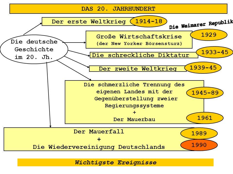 Große Wirtschaftskrise Die deutsche Geschichte im 20. Jh. 1933-45
