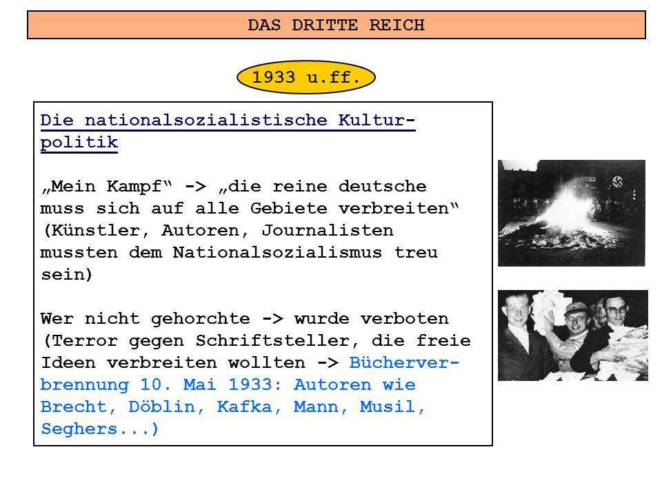"""DAS DRITTE REICH 1933 u.ff. Die nationalsozialistische Kultur- politik. """"Mein Kampf -> """"die reine deutsche."""