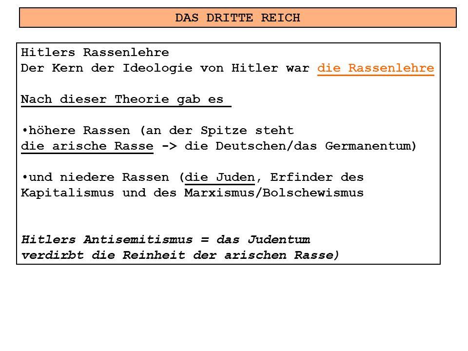 DAS DRITTE REICH Hitlers Rassenlehre. Der Kern der Ideologie von Hitler war die Rassenlehre. Nach dieser Theorie gab es.