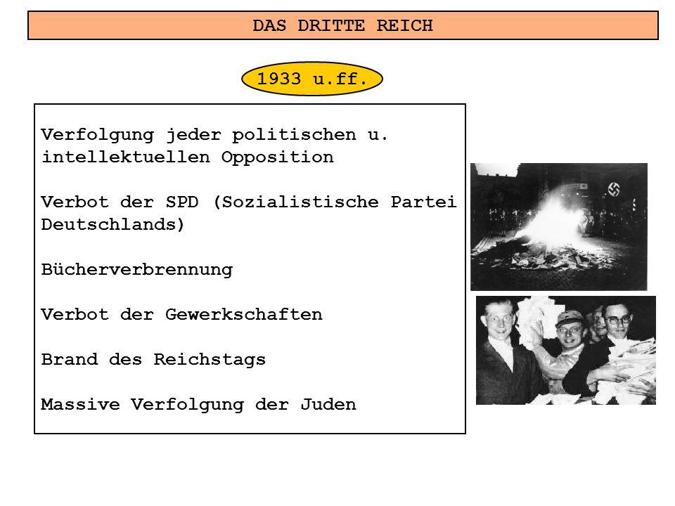 DAS DRITTE REICH 1933 u.ff. Verfolgung jeder politischen u. intellektuellen Opposition. Verbot der SPD (Sozialistische Partei.