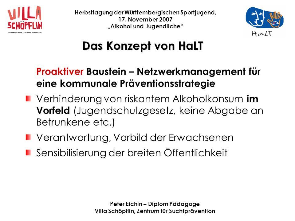 Das Konzept von HaLT Proaktiver Baustein – Netzwerkmanagement für eine kommunale Präventionsstrategie.