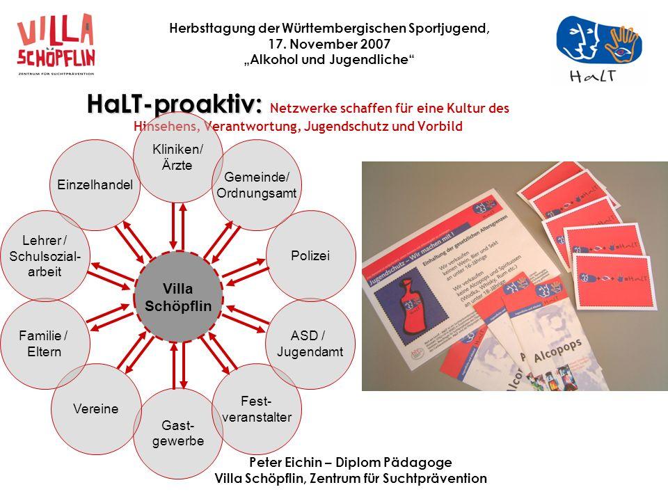 HaLT-proaktiv: Netzwerke schaffen für eine Kultur des Hinsehens, Verantwortung, Jugendschutz und Vorbild