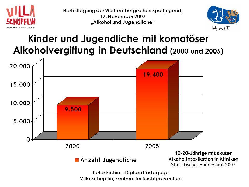 Kinder und Jugendliche mit komatöser Alkoholvergiftung in Deutschland (2000 und 2005)