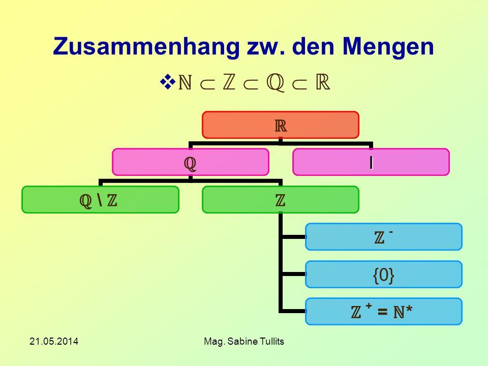 Zusammenhang zw. den Mengen