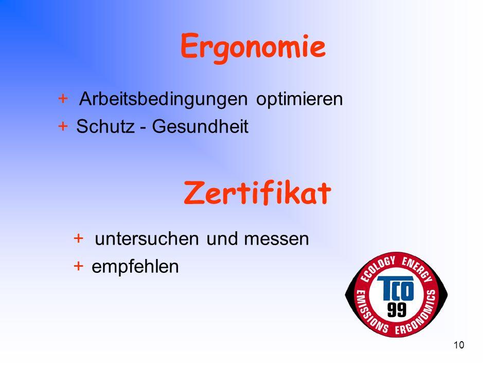Ergonomie Zertifikat + Arbeitsbedingungen optimieren