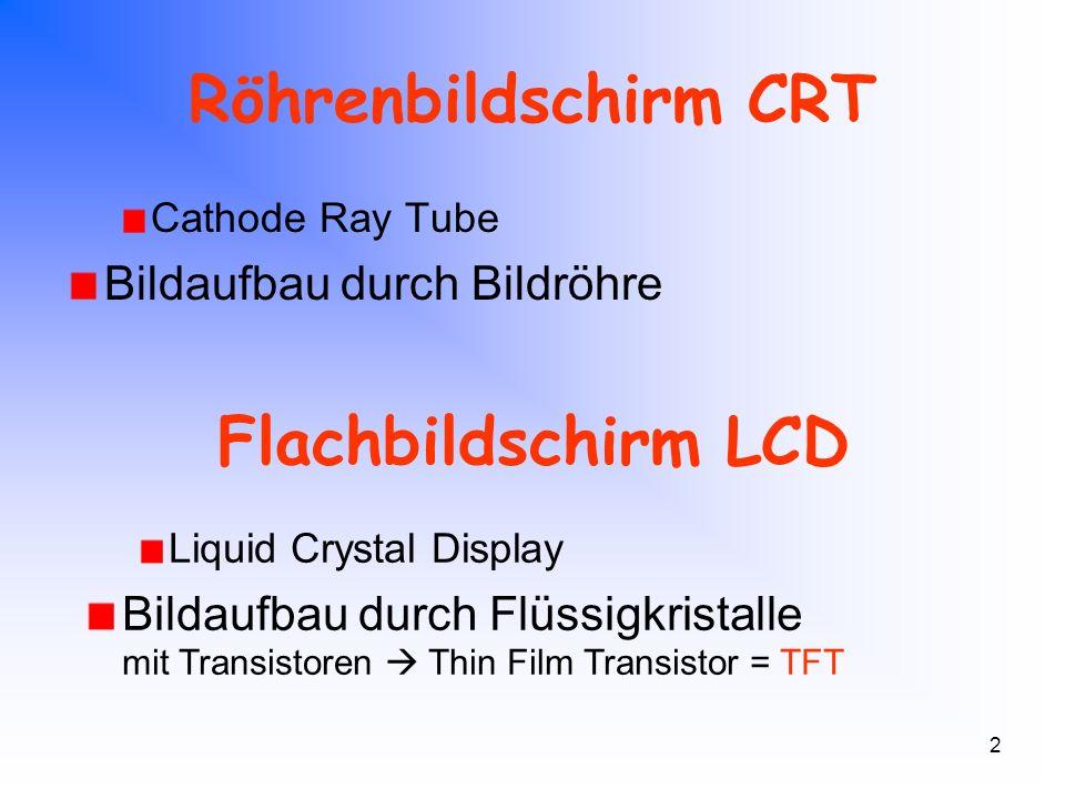 Röhrenbildschirm CRT Flachbildschirm LCD