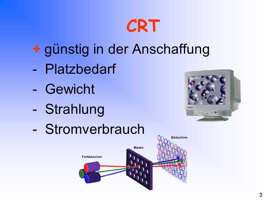 CRT + günstig in der Anschaffung - Platzbedarf - Gewicht - Strahlung