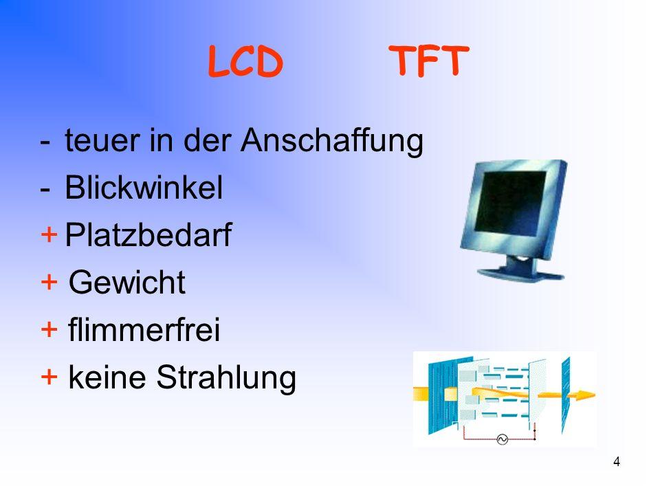 LCD TFT - teuer in der Anschaffung - Blickwinkel + Platzbedarf