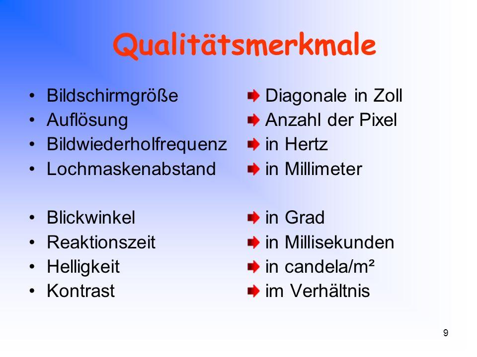 Qualitätsmerkmale Bildschirmgröße Auflösung Bildwiederholfrequenz