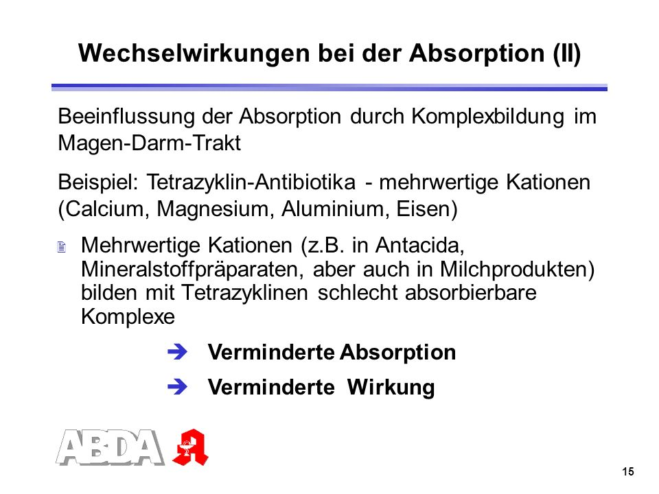 Wechselwirkungen bei der Absorption (II)