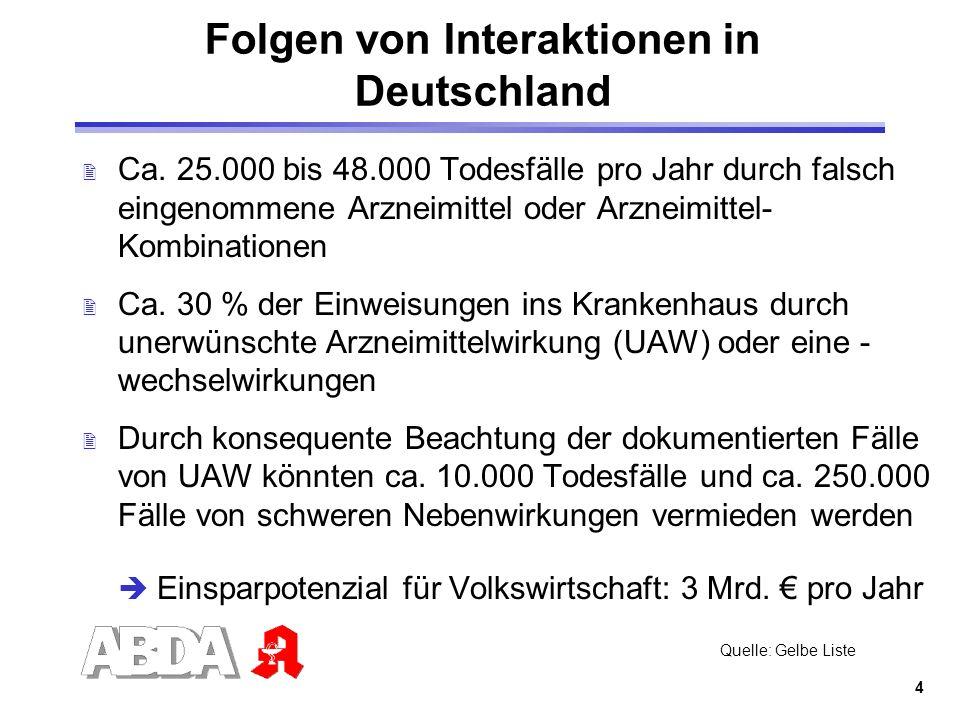 Folgen von Interaktionen in Deutschland