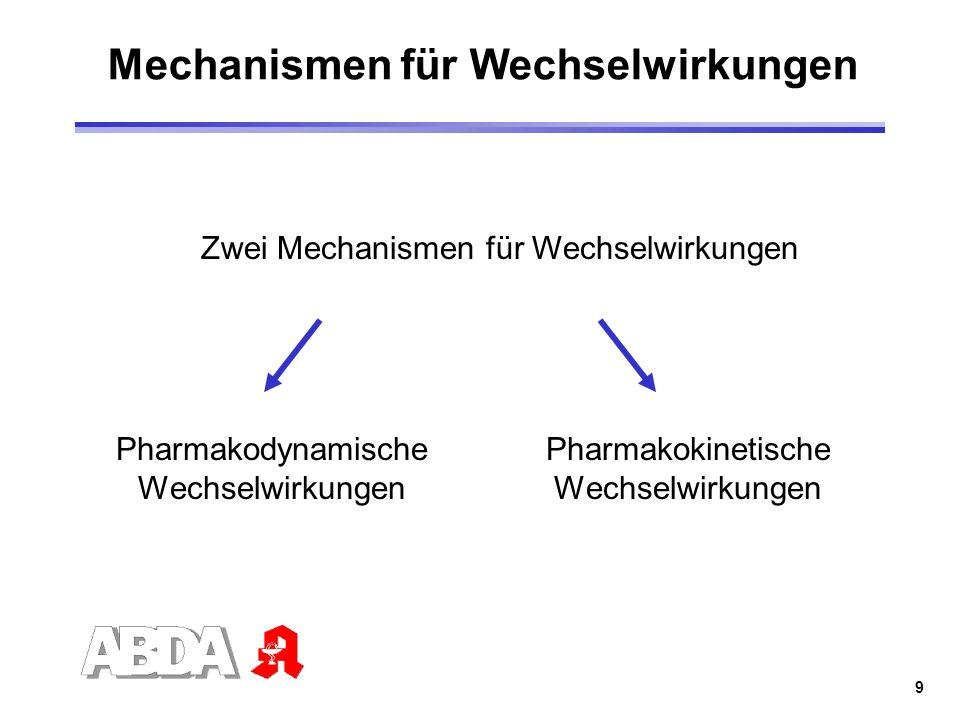 Mechanismen für Wechselwirkungen