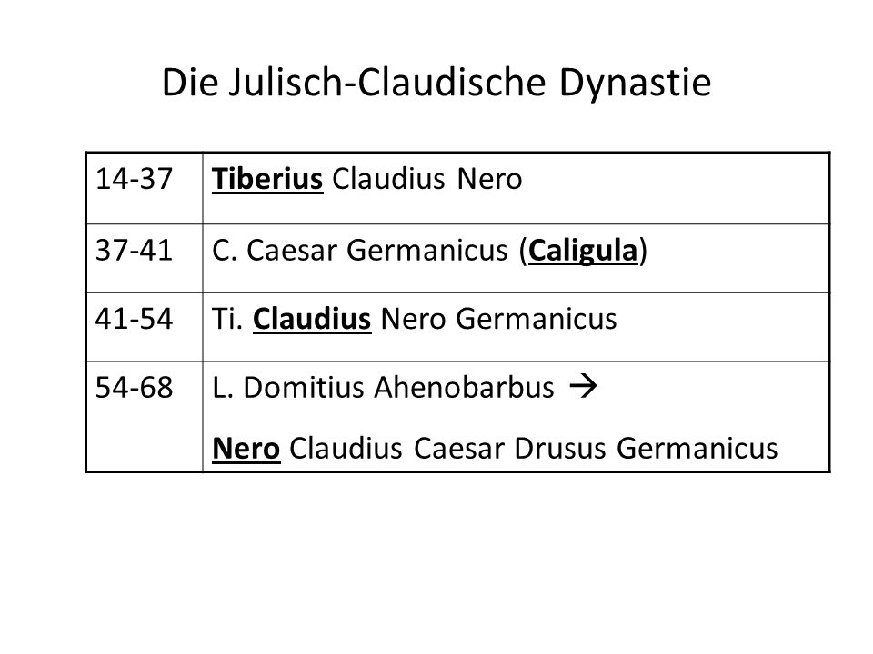 Die Julisch-Claudische Dynastie