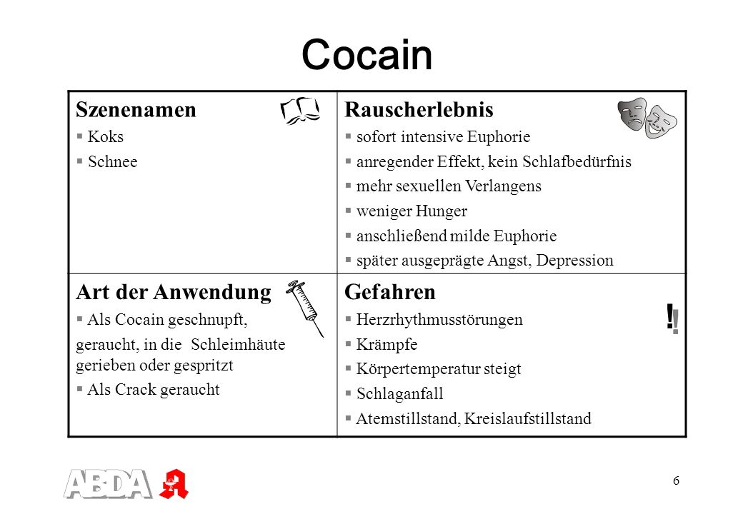 Cocain ! Szenenamen Rauscherlebnis Art der Anwendung Gefahren Koks