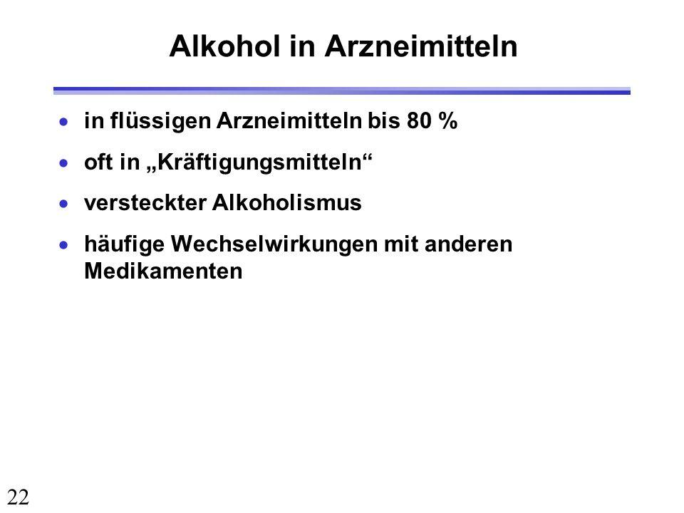 Alkohol in Arzneimitteln