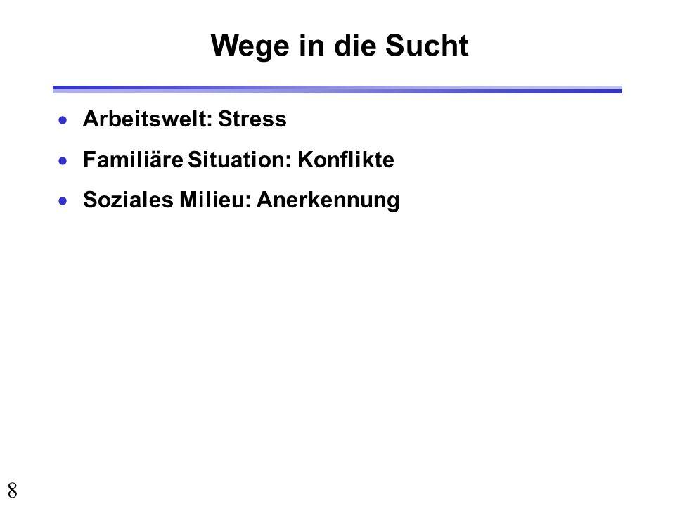 Wege in die Sucht Arbeitswelt: Stress Familiäre Situation: Konflikte
