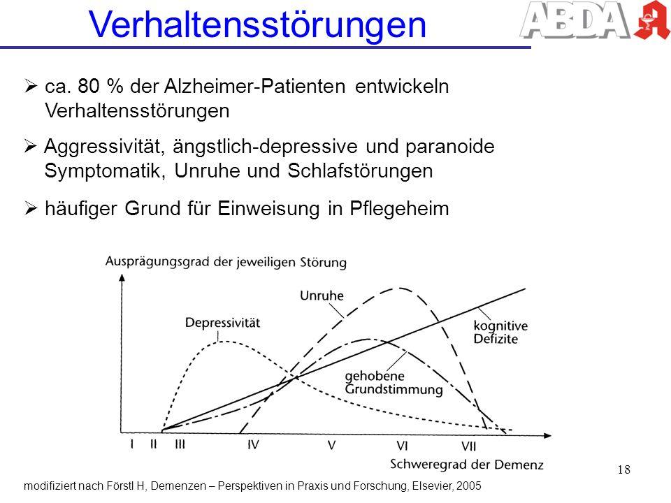 Verhaltensstörungen ca. 80 % der Alzheimer-Patienten entwickeln Verhaltensstörungen.
