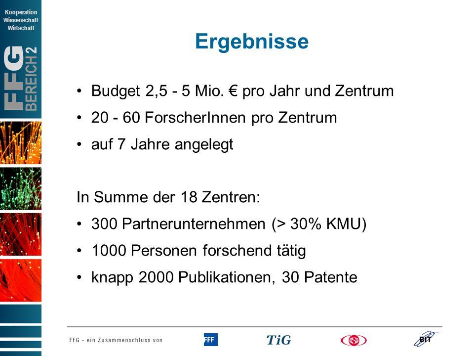 Ergebnisse Budget 2,5 - 5 Mio. € pro Jahr und Zentrum