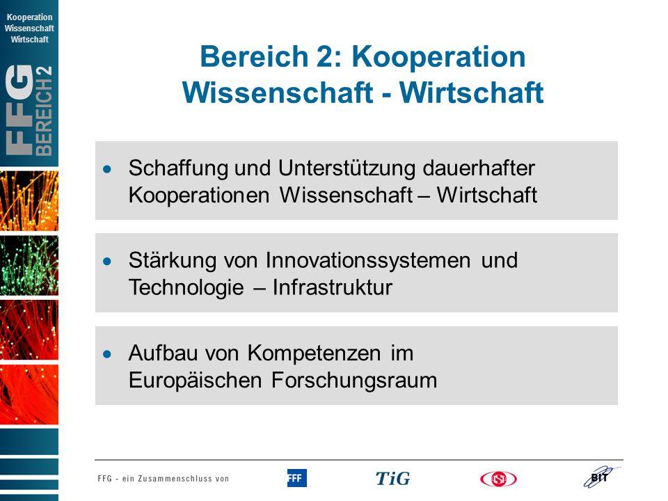Bereich 2: Kooperation Wissenschaft - Wirtschaft