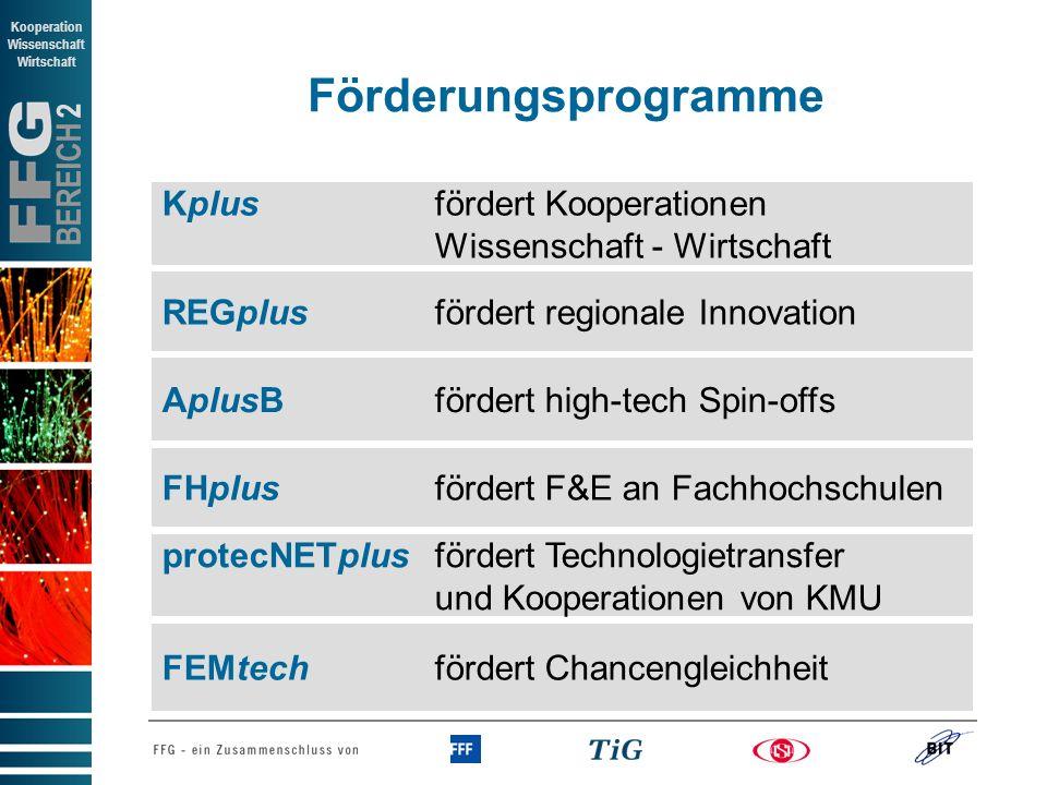Förderungsprogramme Kplus fördert Kooperationen Wissenschaft - Wirtschaft. REGplus fördert regionale Innovation.
