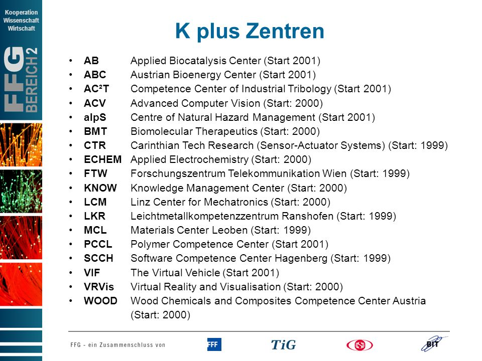 K plus Zentren AB Applied Biocatalysis Center (Start 2001)