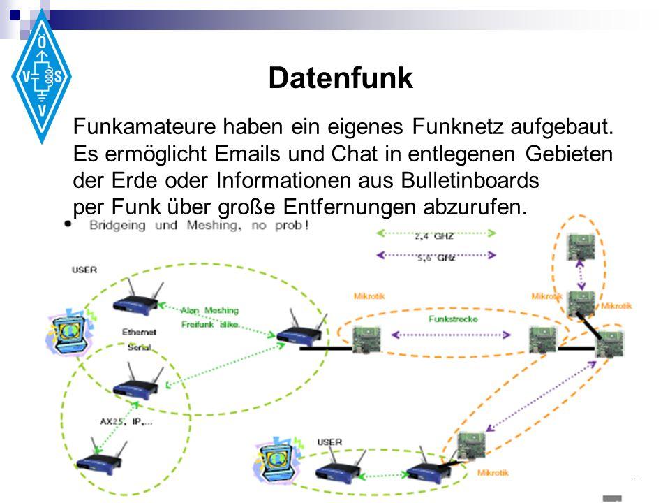 Datenfunk Funkamateure haben ein eigenes Funknetz aufgebaut.