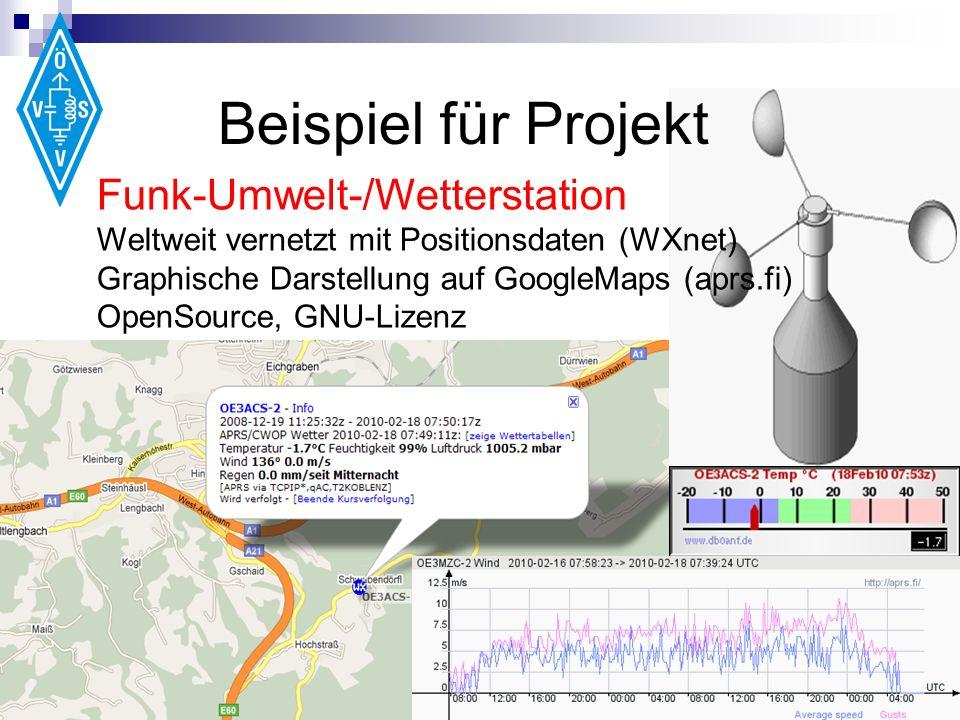 Beispiel für Projekt Funk-Umwelt-/Wetterstation