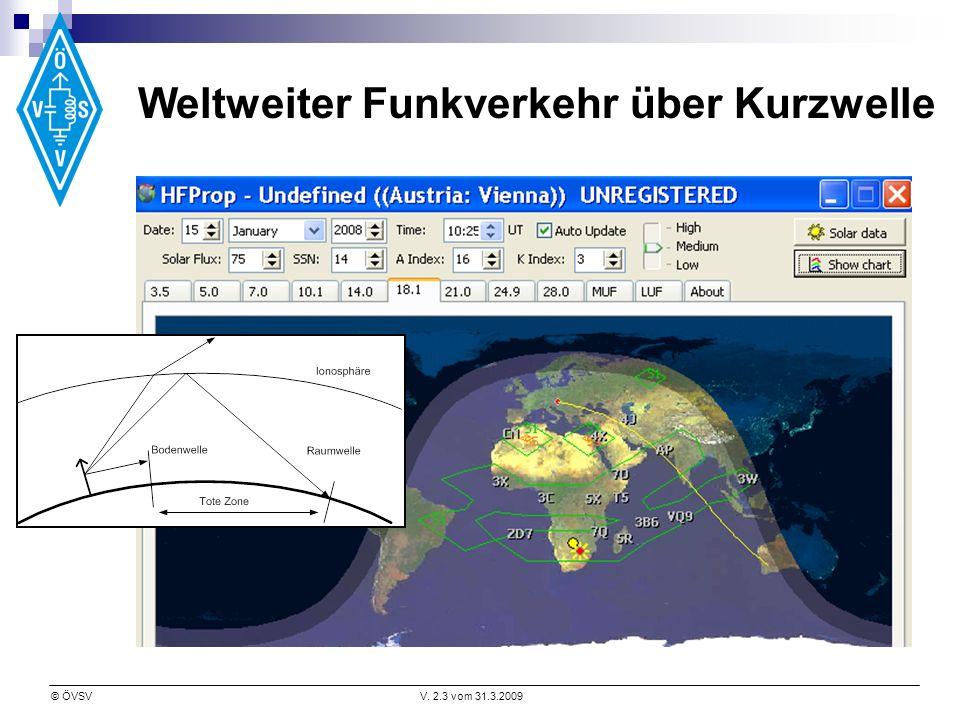 Weltweiter Funkverkehr über Kurzwelle