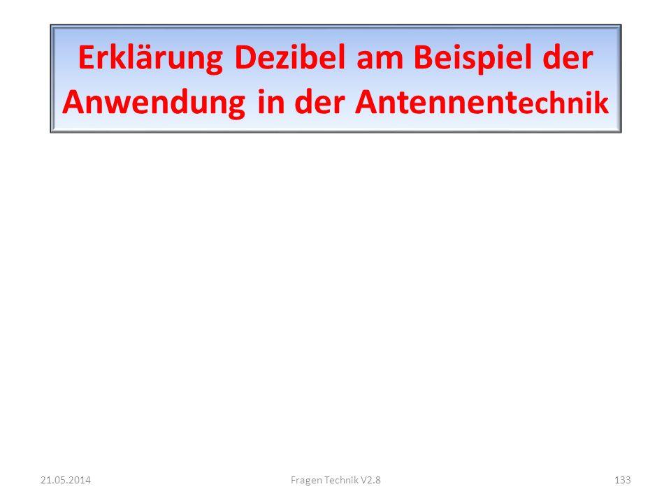 Erklärung Dezibel am Beispiel der Anwendung in der Antennentechnik